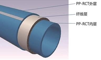 蓬莱空调用管道系统